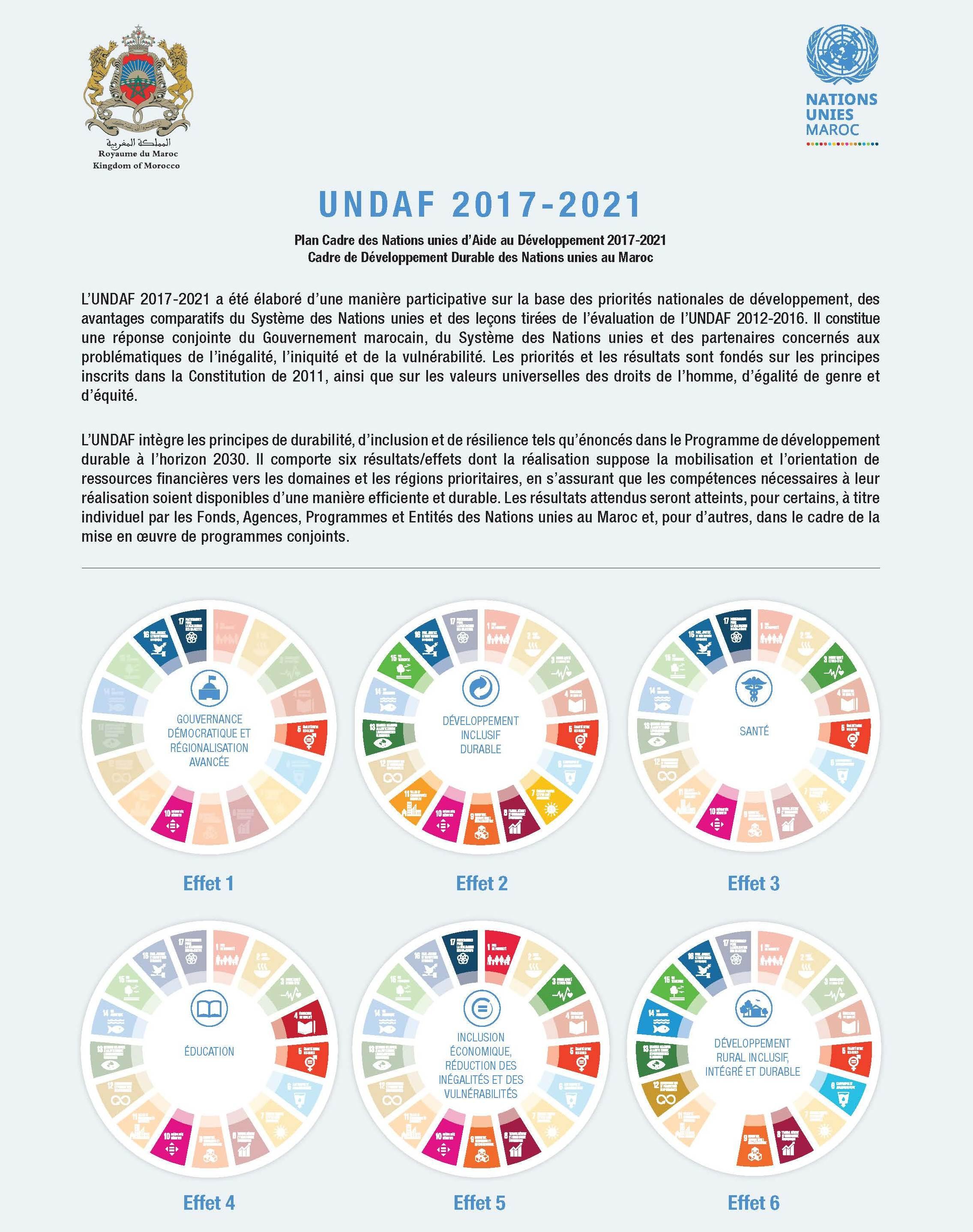 Présentation de l'UNDAF 2017-2021